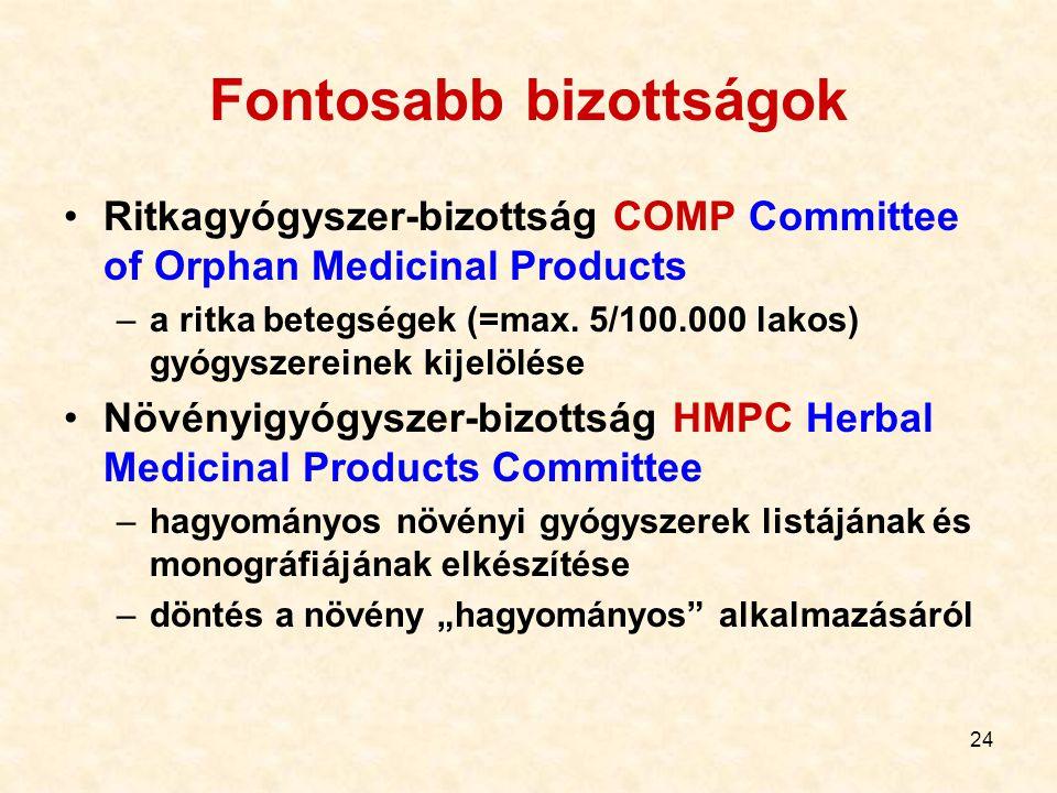 24 Fontosabb bizottságok Ritkagyógyszer-bizottság COMP Committee of Orphan Medicinal Products –a ritka betegségek (=max. 5/100.000 lakos) gyógyszerein