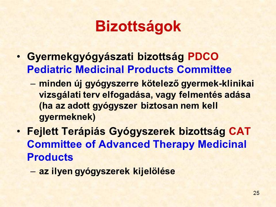 25 Bizottságok Gyermekgyógyászati bizottság PDCO Pediatric Medicinal Products Committee –minden új gyógyszerre kötelező gyermek-klinikai vizsgálati te