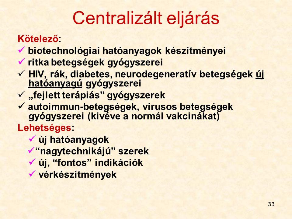 33 Centralizált eljárás Kötelező: biotechnológiai hatóanyagok készítményei ritka betegségek gyógyszerei HIV, rák, diabetes, neurodegeneratív betegsége