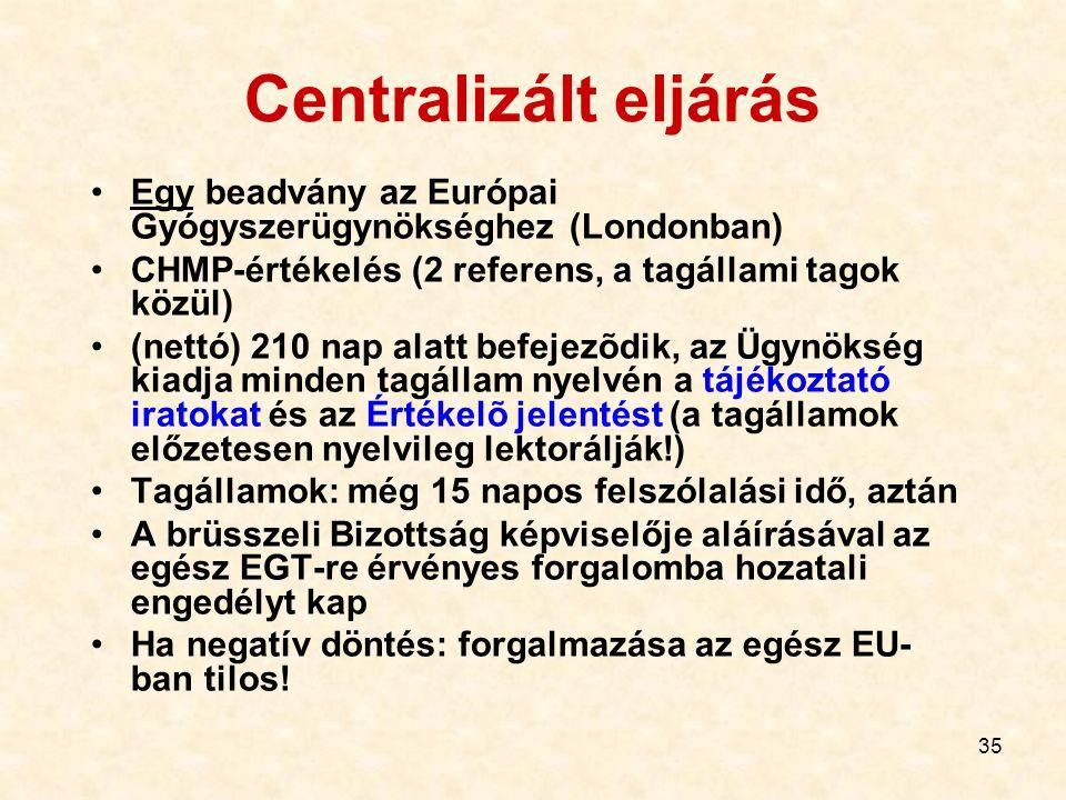 35 Centralizált eljárás Egy beadvány az Európai Gyógyszerügynökséghez (Londonban) CHMP-értékelés (2 referens, a tagállami tagok közül) (nettó) 210 nap