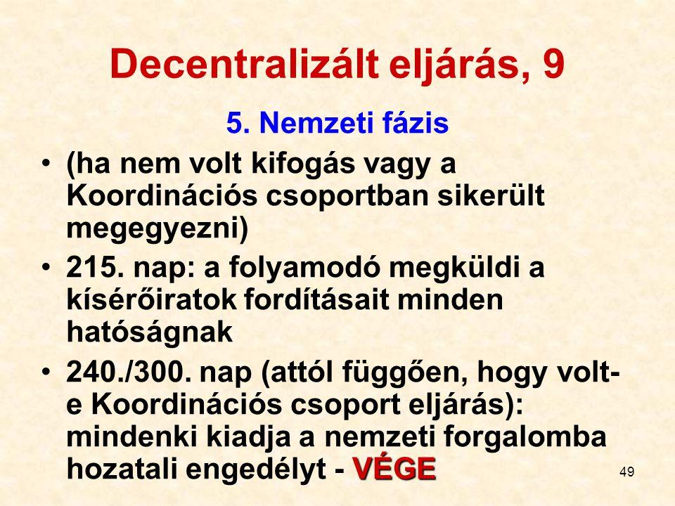 49 Decentralizált eljárás, 9 5. Nemzeti fázis (ha nem volt kifogás vagy a Koordinációs csoportban sikerült megegyezni) 215. nap: a folyamodó megküldi