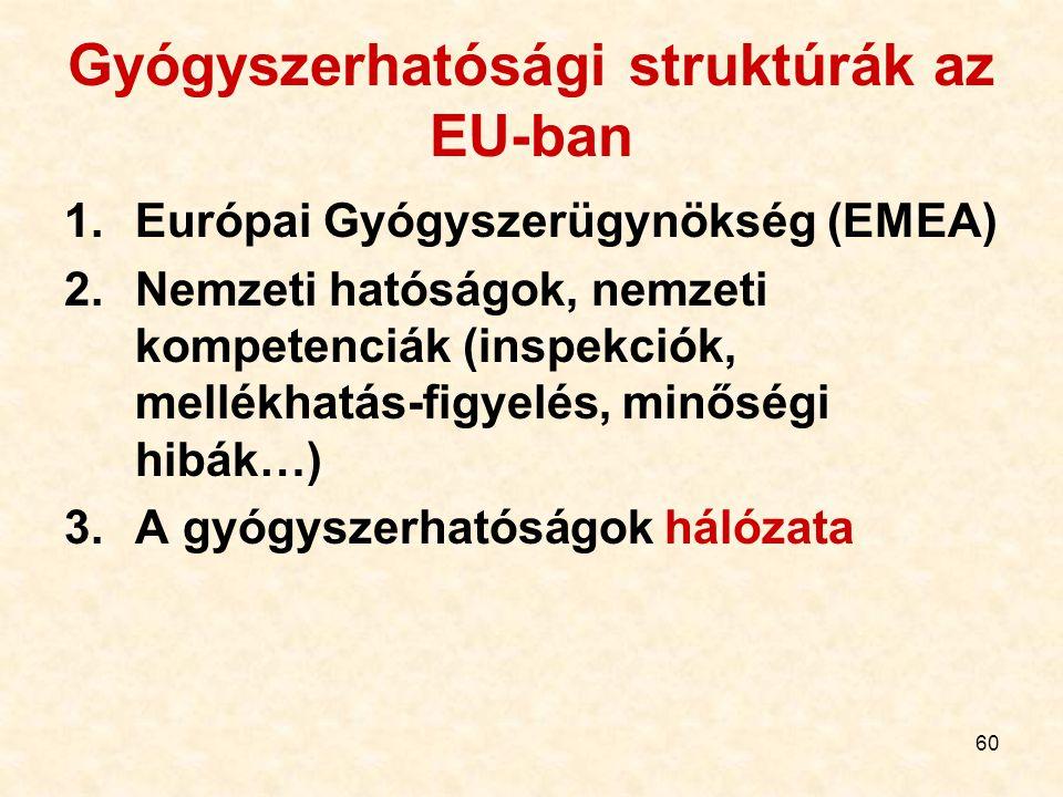 60 Gyógyszerhatósági struktúrák az EU-ban 1.Európai Gyógyszerügynökség (EMEA) 2.Nemzeti hatóságok, nemzeti kompetenciák (inspekciók, mellékhatás-figye