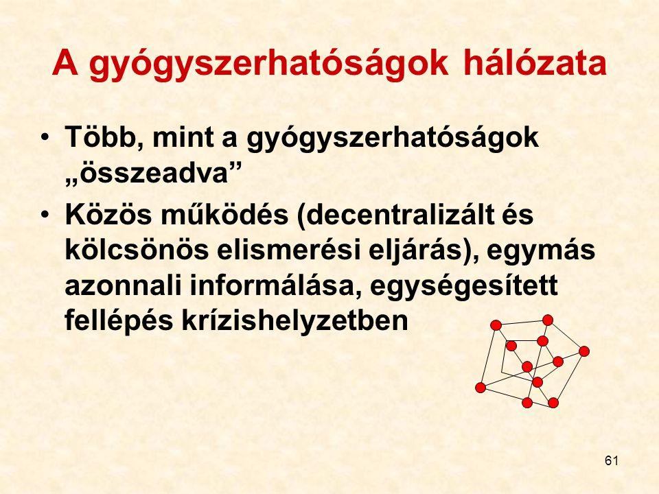 """61 A gyógyszerhatóságok hálózata Több, mint a gyógyszerhatóságok """"összeadva"""" Közös működés (decentralizált és kölcsönös elismerési eljárás), egymás az"""