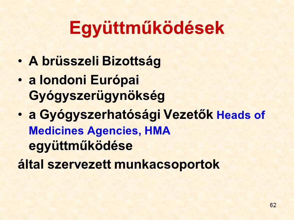 62 Együttműködések A brüsszeli Bizottság a londoni Európai Gyógyszerügynökség a Gyógyszerhatósági Vezetők Heads of Medicines Agencies, HMA együttműköd