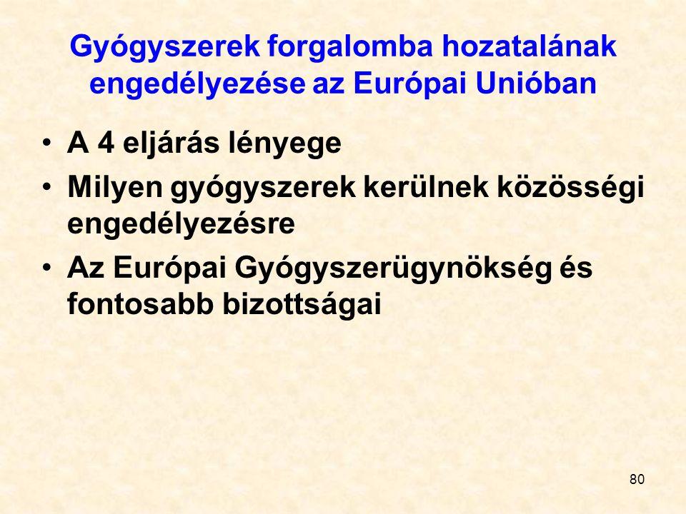 80 Gyógyszerek forgalomba hozatalának engedélyezése az Európai Unióban A 4 eljárás lényege Milyen gyógyszerek kerülnek közösségi engedélyezésre Az Eur