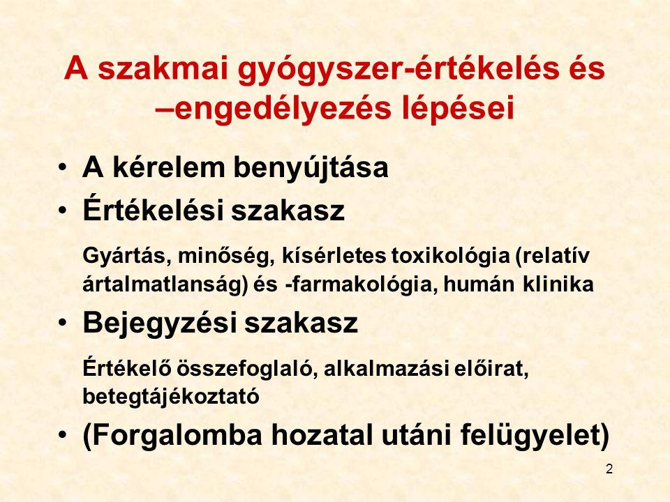 82 Toxicitás és humán klinika Lokális tolerancia: ha kell (érdekes tapasz-tapasztalat) genotoxicitás a humán I.