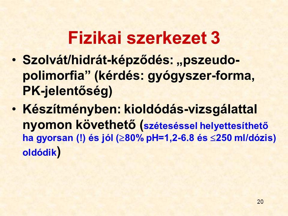 19 Fizikai szerkezet 2 Polimorfia (kérdés: gyógyszerforma, van-e PK jelentősége) ebben a kutatási fázisban tisztázni kell: melyik a stabil, a metastab