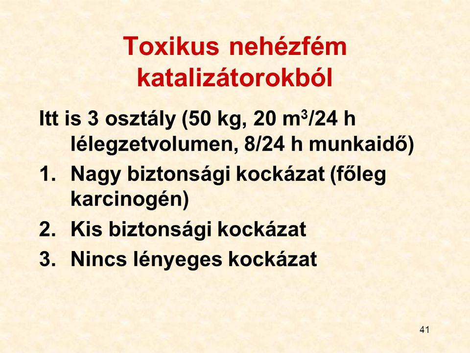 40 Oldószermaradvány, példák Benzol (1. osztály!) pl. Grignard-reakció mellékterméke is lehet (Ph-Mg-halogenid, a felesleg hidrolízise) Mezilát gyógys