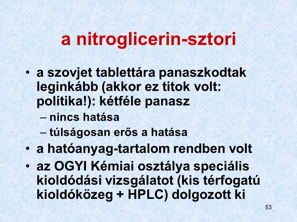 52 Nitroglicerin 0,5 mg-os tabletták a 80-as években: felrobbant a fűzfői Nitrokémia gyár egyik üzeme, nem volt nitroglicerin hatóanyag az Egészségügy