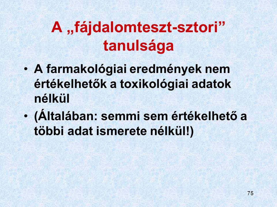 """74 A fájdalomteszt-sztori Magyar """"találmány"""" állítja: hot plate teszttel a morfinéhoz hasonló fájdalomcsillapító hatás, de nem narkotikum OGYI-értékel"""
