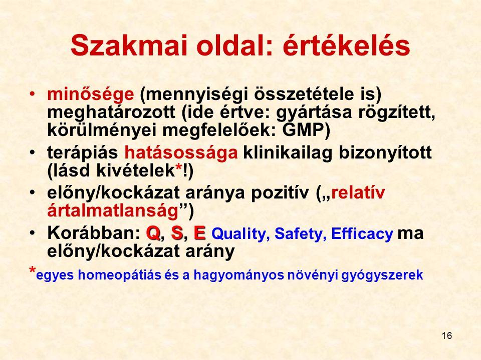 """16 Szakmai oldal: értékelés minősége (mennyiségi összetétele is) meghatározott (ide értve: gyártása rögzített, körülményei megfelelőek: GMP) terápiás hatásossága klinikailag bizonyított (lásd kivételek*!) előny/kockázat aránya pozitív (""""relatív ártalmatlanság ) QSEKorábban: Q, S, E Quality, Safety, Efficacy ma előny/kockázat arány * egyes homeopátiás és a hagyományos növényi gyógyszerek"""