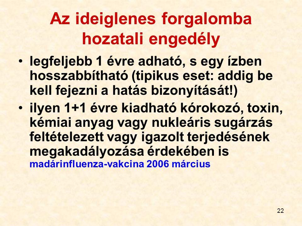 22 Az ideiglenes forgalomba hozatali engedély legfeljebb 1 évre adható, s egy ízben hosszabbítható (tipikus eset: addig be kell fejezni a hatás bizonyítását!) ilyen 1+1 évre kiadható kórokozó, toxin, kémiai anyag vagy nukleáris sugárzás feltételezett vagy igazolt terjedésének megakadályozása érdekében is madárinfluenza-vakcina 2006 március