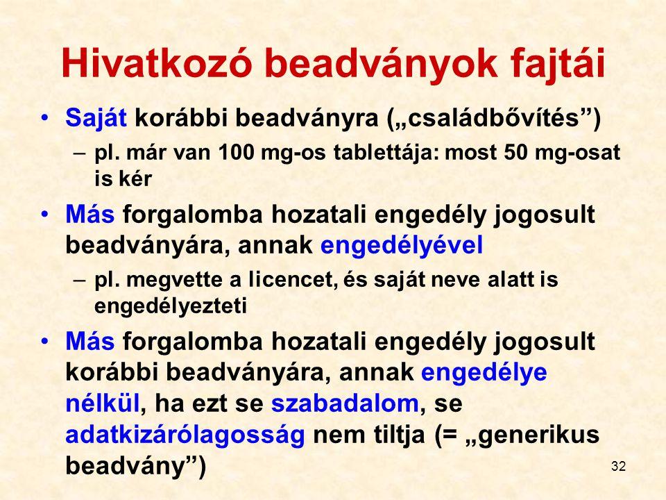 """32 Hivatkozó beadványok fajtái Saját korábbi beadványra (""""családbővítés ) –pl."""