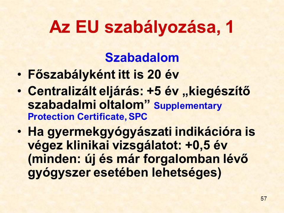 """57 Az EU szabályozása, 1 Szabadalom Főszabályként itt is 20 év Centralizált eljárás: +5 év """"kiegészítő szabadalmi oltalom Supplementary Protection Certificate, SPC Ha gyermekgyógyászati indikációra is végez klinikai vizsgálatot: +0,5 év (minden: új és már forgalomban lévő gyógyszer esetében lehetséges)"""