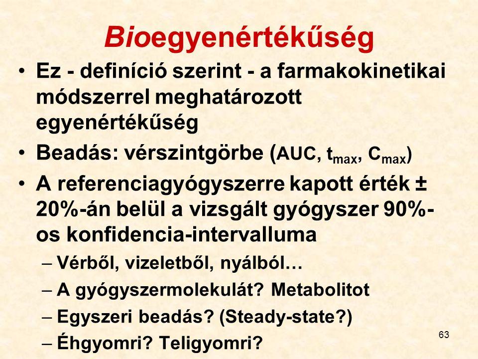 63 Bioegyenértékűség Ez - definíció szerint - a farmakokinetikai módszerrel meghatározott egyenértékűség Beadás: vérszintgörbe ( AUC, t max, C max ) A referenciagyógyszerre kapott érték ± 20%-án belül a vizsgált gyógyszer 90%- os konfidencia-intervalluma –Vérből, vizeletből, nyálból… –A gyógyszermolekulát.