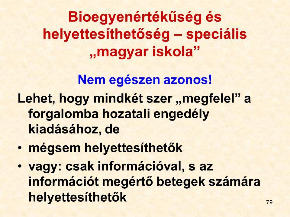 """79 Bioegyenértékűség és helyettesíthetőség – speciális """"magyar iskola Nem egészen azonos."""