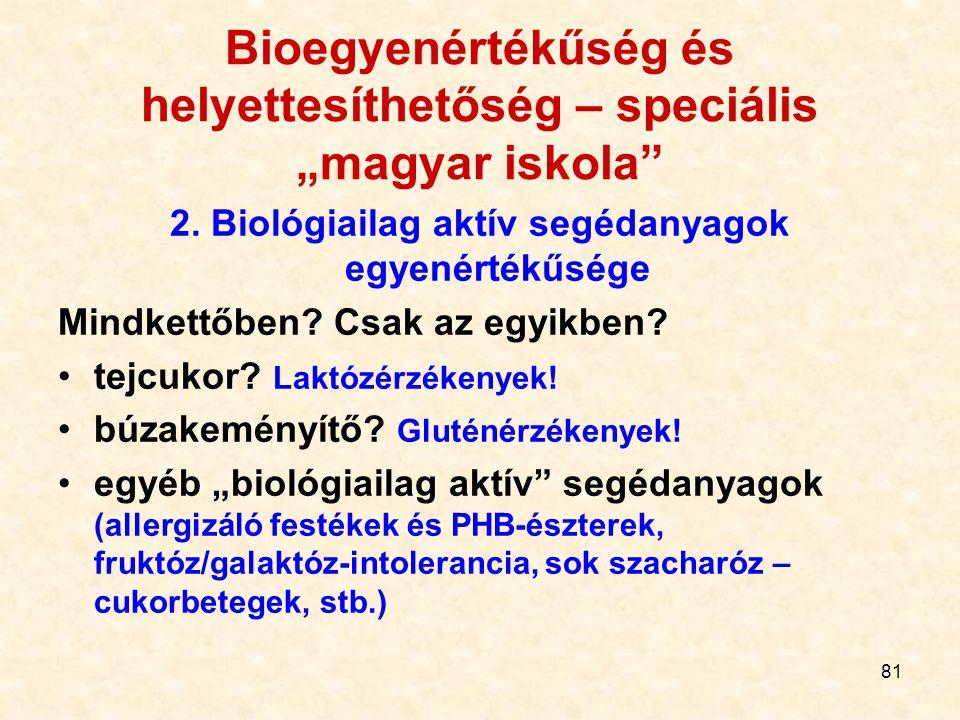 """81 Bioegyenértékűség és helyettesíthetőség – speciális """"magyar iskola 2."""