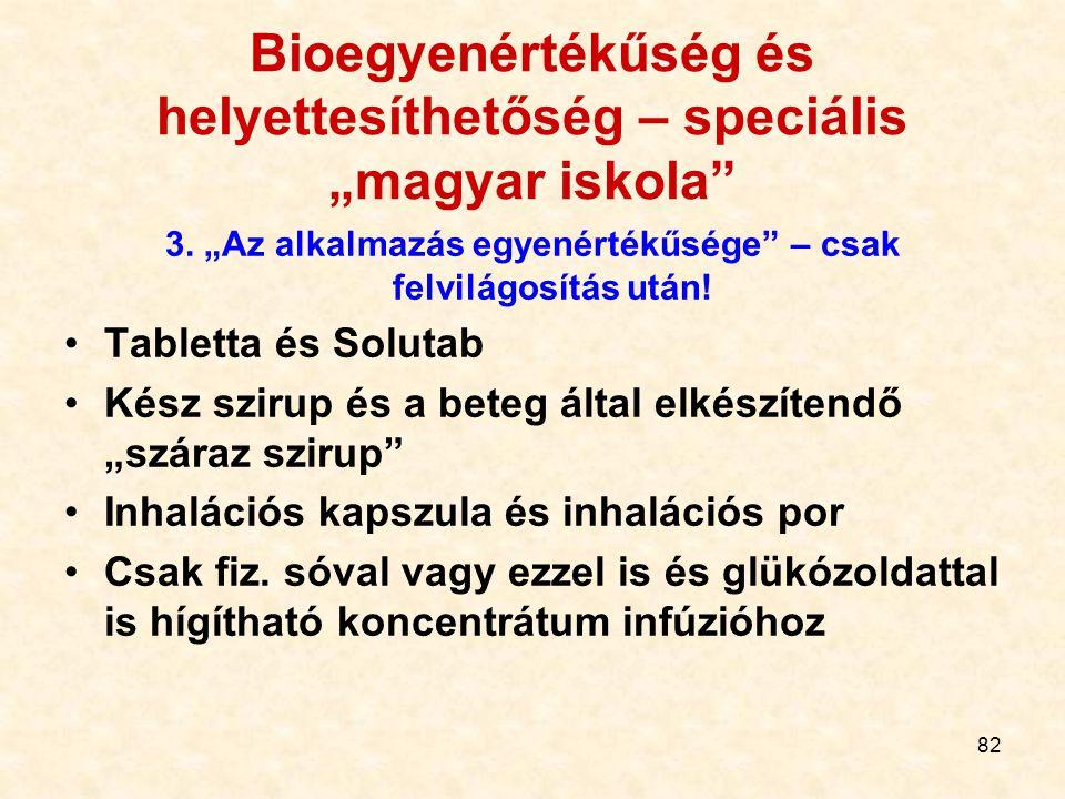 """82 Bioegyenértékűség és helyettesíthetőség – speciális """"magyar iskola 3."""