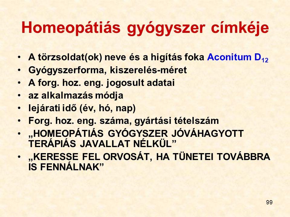 99 Homeopátiás gyógyszer címkéje A törzsoldat(ok) neve és a higítás foka Aconitum D 12 Gyógyszerforma, kiszerelés-méret A forg.