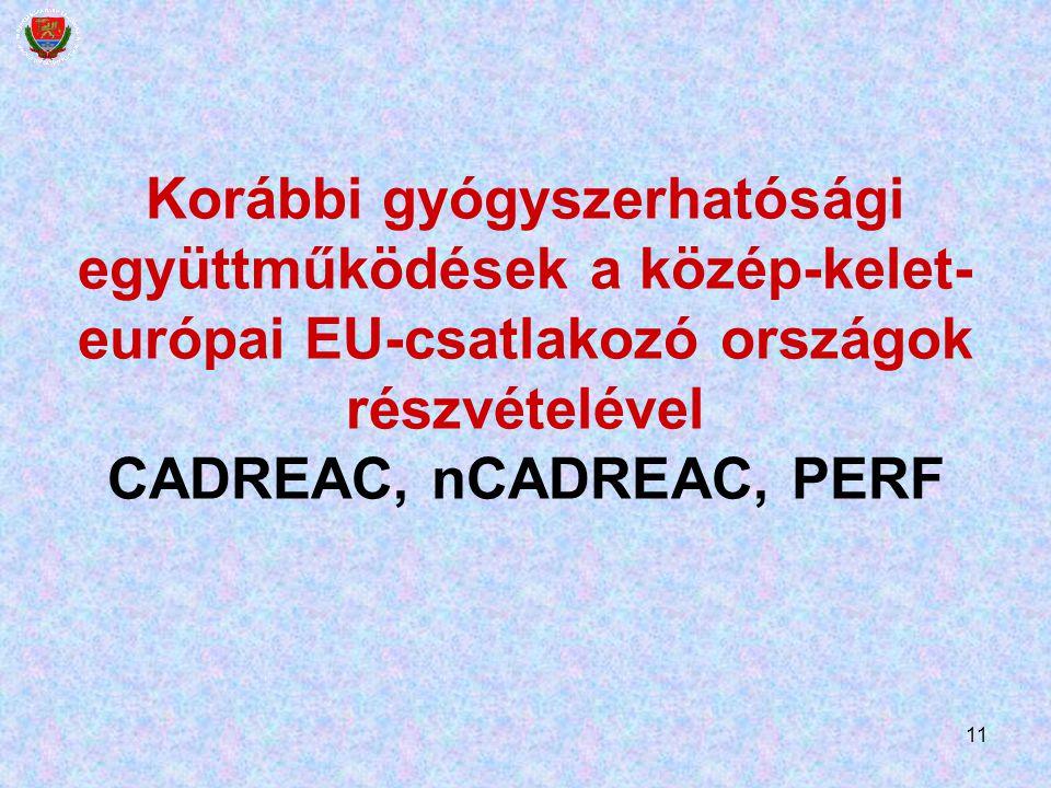 11 Korábbi gyógyszerhatósági együttműködések a közép-kelet- európai EU-csatlakozó országok részvételével CADREAC, nCADREAC, PERF