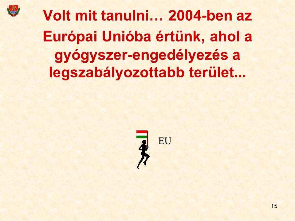15 Volt mit tanulni… 2004-ben az Európai Unióba értünk, ahol a gyógyszer-engedélyezés a legszabályozottabb terület... EU