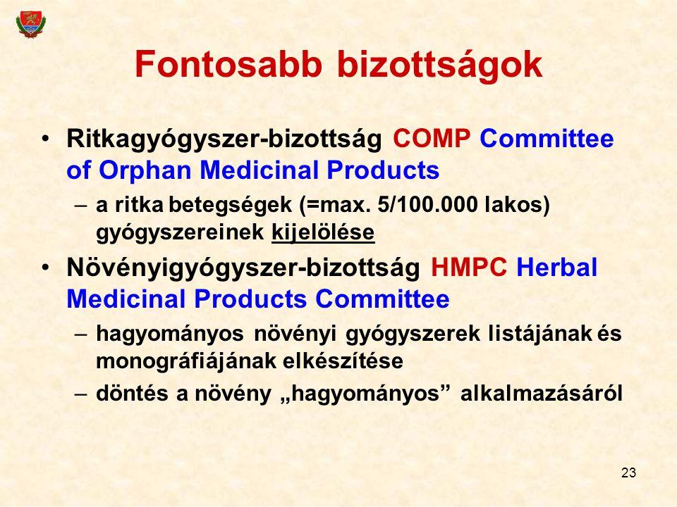 23 Fontosabb bizottságok Ritkagyógyszer-bizottság COMP Committee of Orphan Medicinal Products –a ritka betegségek (=max. 5/100.000 lakos) gyógyszerein