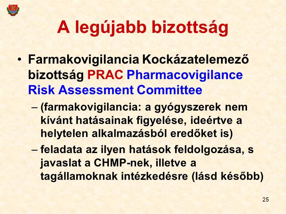 25 A legújabb bizottság Farmakovigilancia Kockázatelemező bizottság PRAC Pharmacovigilance Risk Assessment Committee –(farmakovigilancia: a gyógyszere