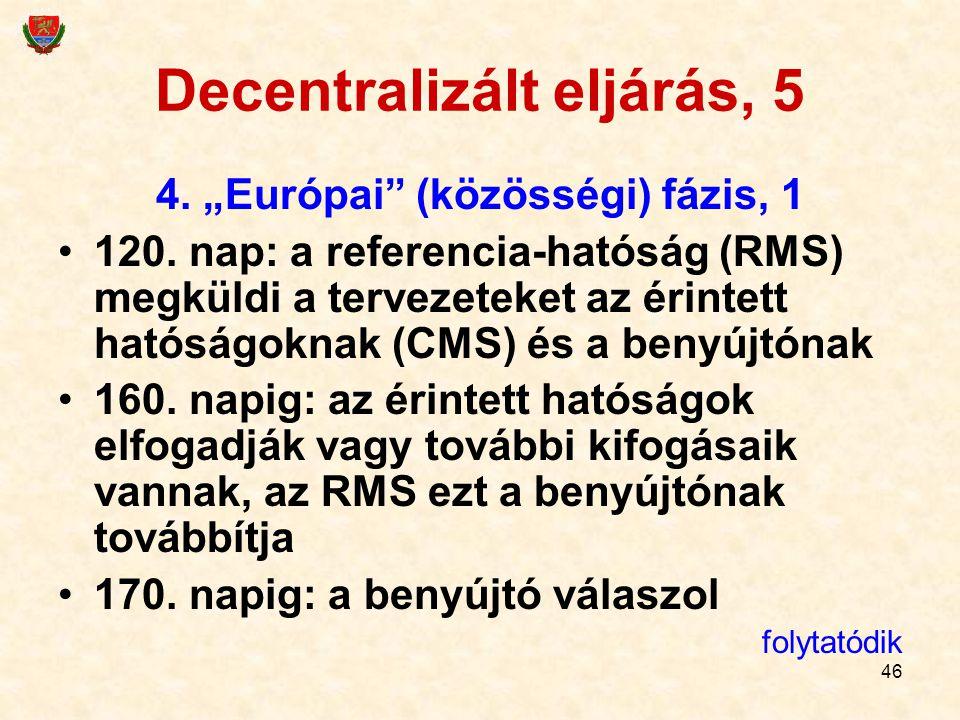 """46 Decentralizált eljárás, 5 4. """"Európai"""" (közösségi) fázis, 1 120. nap: a referencia-hatóság (RMS) megküldi a tervezeteket az érintett hatóságoknak ("""