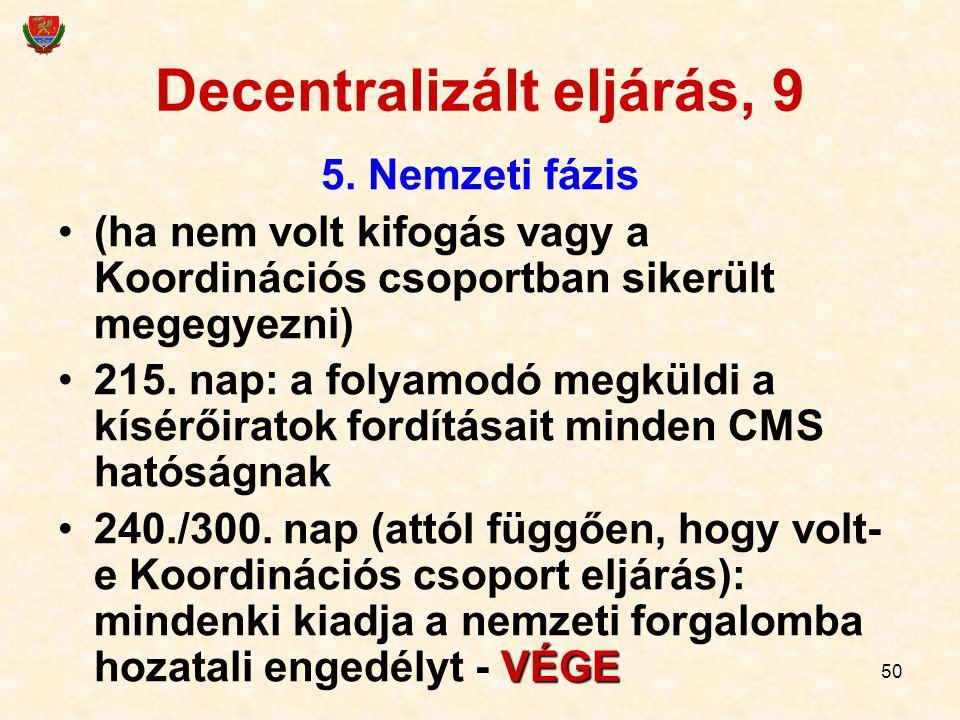 50 Decentralizált eljárás, 9 5. Nemzeti fázis (ha nem volt kifogás vagy a Koordinációs csoportban sikerült megegyezni) 215. nap: a folyamodó megküldi