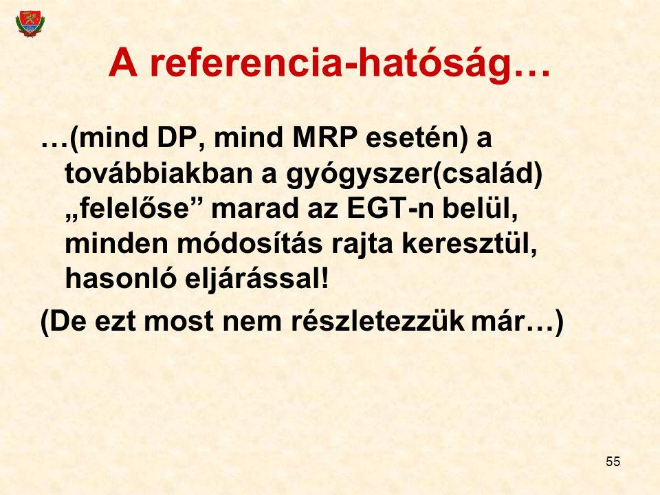 """55 A referencia-hatóság… …(mind DP, mind MRP esetén) a továbbiakban a gyógyszer(család) """"felelőse"""" marad az EGT-n belül, minden módosítás rajta keresz"""