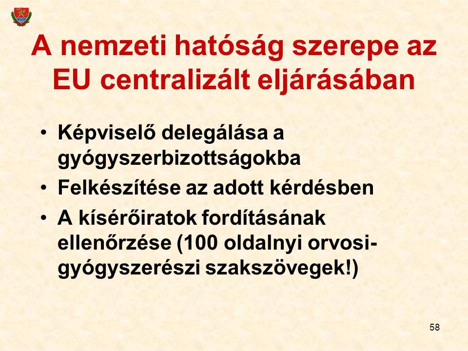 58 A nemzeti hatóság szerepe az EU centralizált eljárásában Képviselő delegálása a gyógyszerbizottságokba Felkészítése az adott kérdésben A kísérőirat