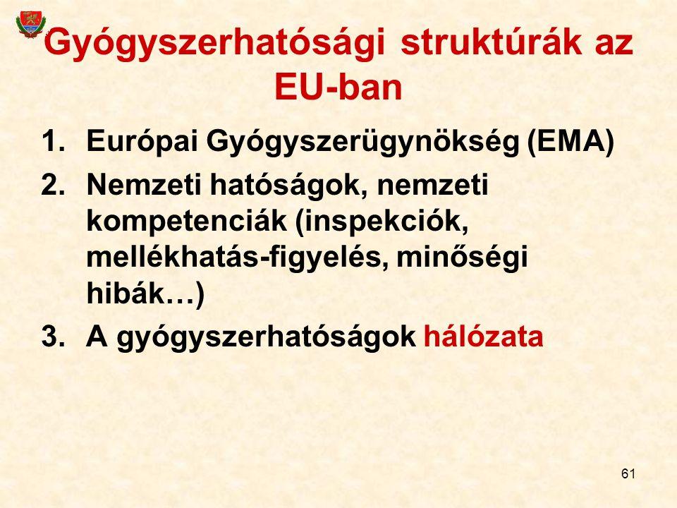 61 Gyógyszerhatósági struktúrák az EU-ban 1.Európai Gyógyszerügynökség (EMA) 2.Nemzeti hatóságok, nemzeti kompetenciák (inspekciók, mellékhatás-figyel