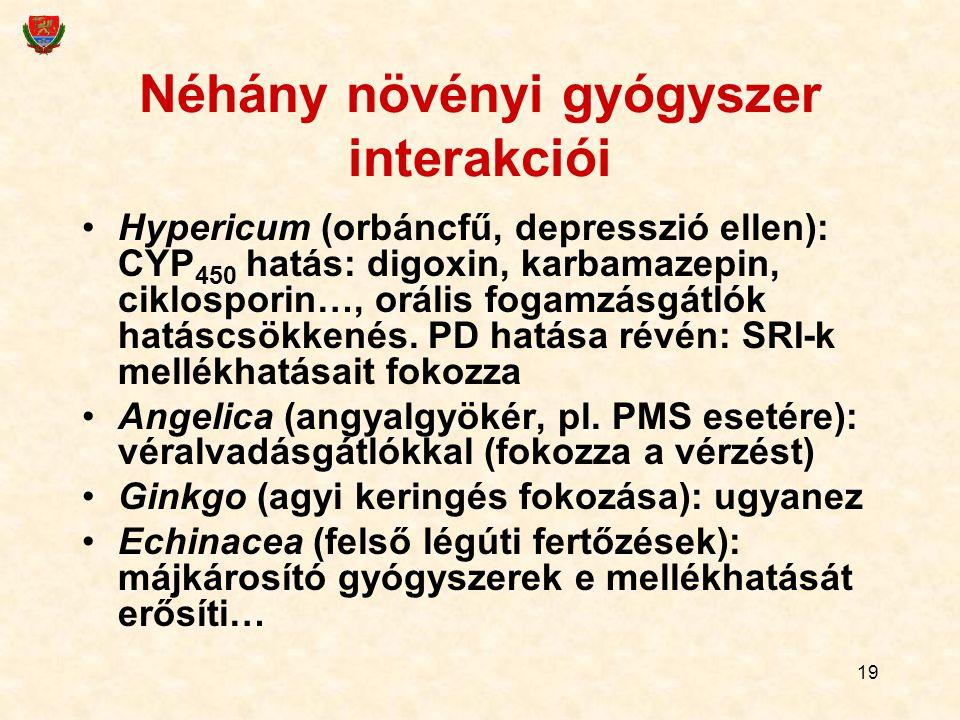 19 Néhány növényi gyógyszer interakciói Hypericum (orbáncfű, depresszió ellen): CYP 450 hatás: digoxin, karbamazepin, ciklosporin…, orális fogamzásgát
