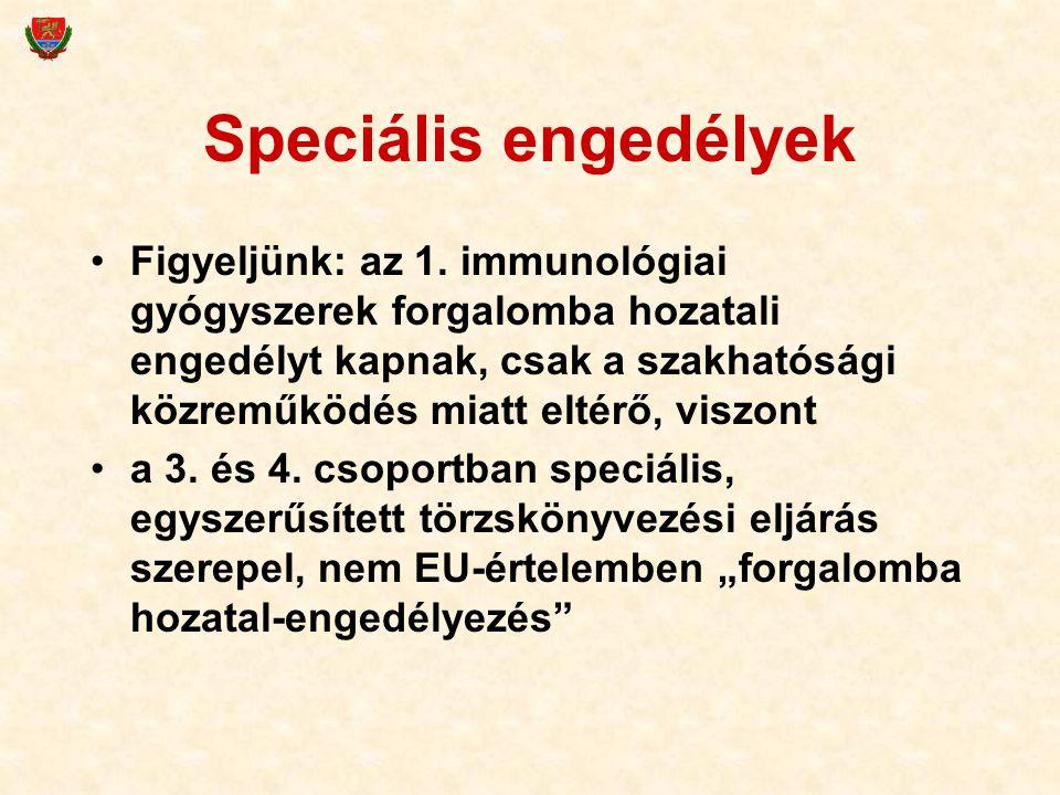 55 1.Immunológiai gyógyszerek Az OEK az értékelés során szakhatóságként közreműködik.