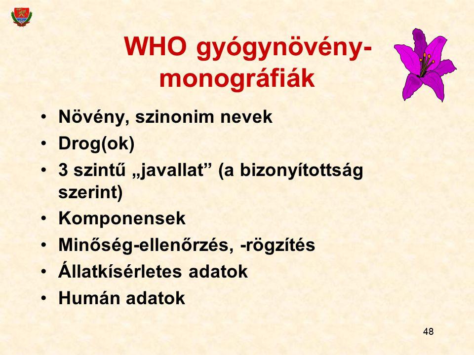 """48 WHO gyógynövény- monográfiák Növény, szinonim nevek Drog(ok) 3 szintű """"javallat"""" (a bizonyítottság szerint) Komponensek Minőség-ellenőrzés, -rögzít"""