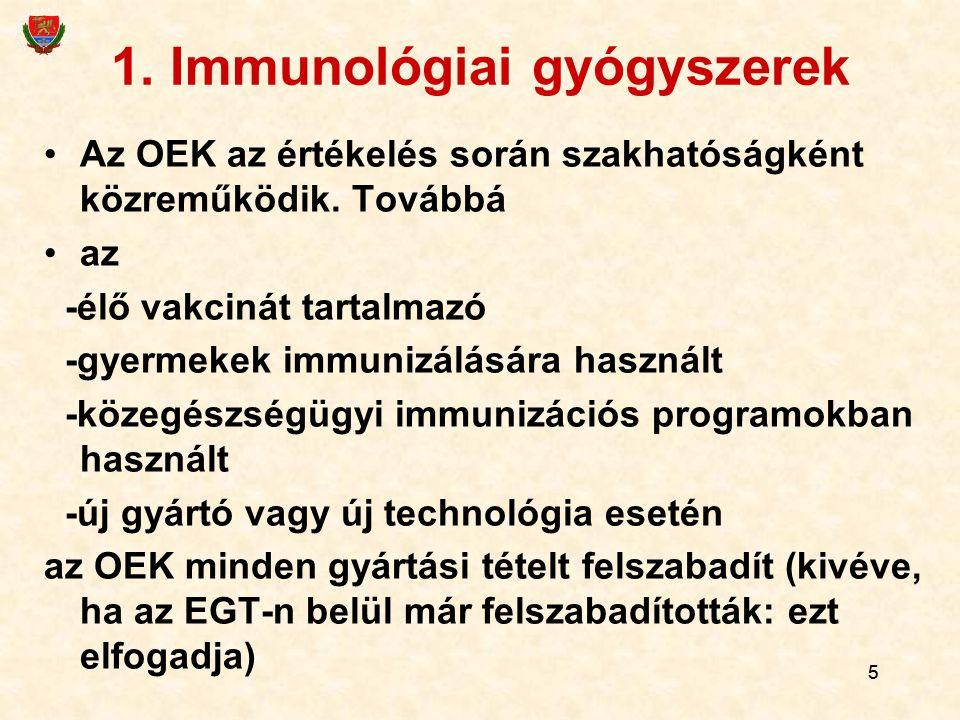 26 A tipikus Ayurvéda komplex kezelés.