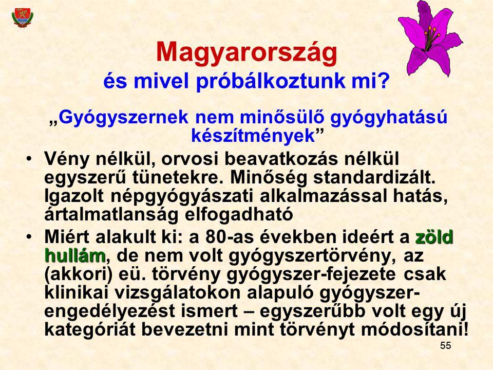 """55 Magyarország és mivel próbálkoztunk mi? """"Gyógyszernek nem minősülő gyógyhatású készítmények"""" Vény nélkül, orvosi beavatkozás nélkül egyszerű tünete"""