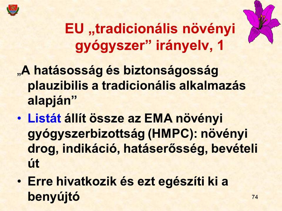 """74 EU """"tradicionális növényi gyógyszer"""" irányelv, 1 """"A hatásosság és biztonságosság plauzibilis a tradicionális alkalmazás alapján"""" Listát állít össze"""