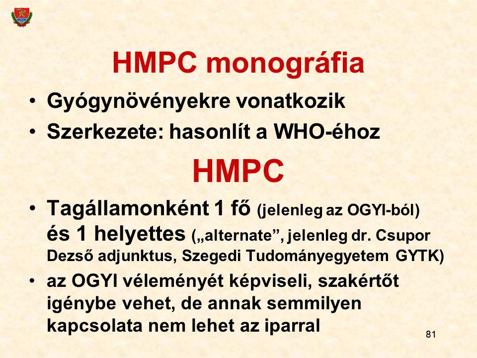 """81 HMPC monográfia Gyógynövényekre vonatkozik Szerkezete: hasonlít a WHO-éhoz HMPC Tagállamonként 1 fő (jelenleg az OGYI-ból) és 1 helyettes (""""alterna"""