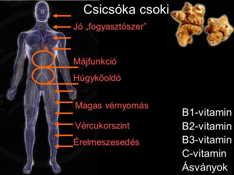 """Jó """"fogyasztószer Magas vérnyomás B1-vitamin B2-vitamin B3-vitamin C-vitamin Ásványok Csicsóka csoki Májfunkció Húgykőoldó Érelmeszesedés Vércukorszint"""