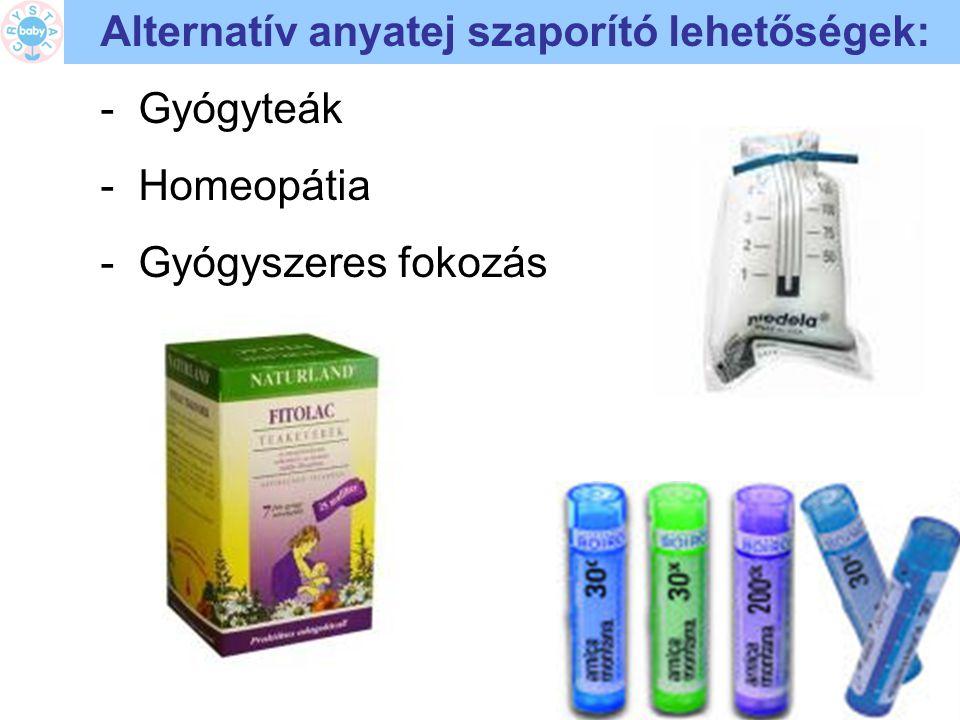 Alternatív anyatej szaporító lehetőségek: - Gyógyteák - Homeopátia - Gyógyszeres fokozás