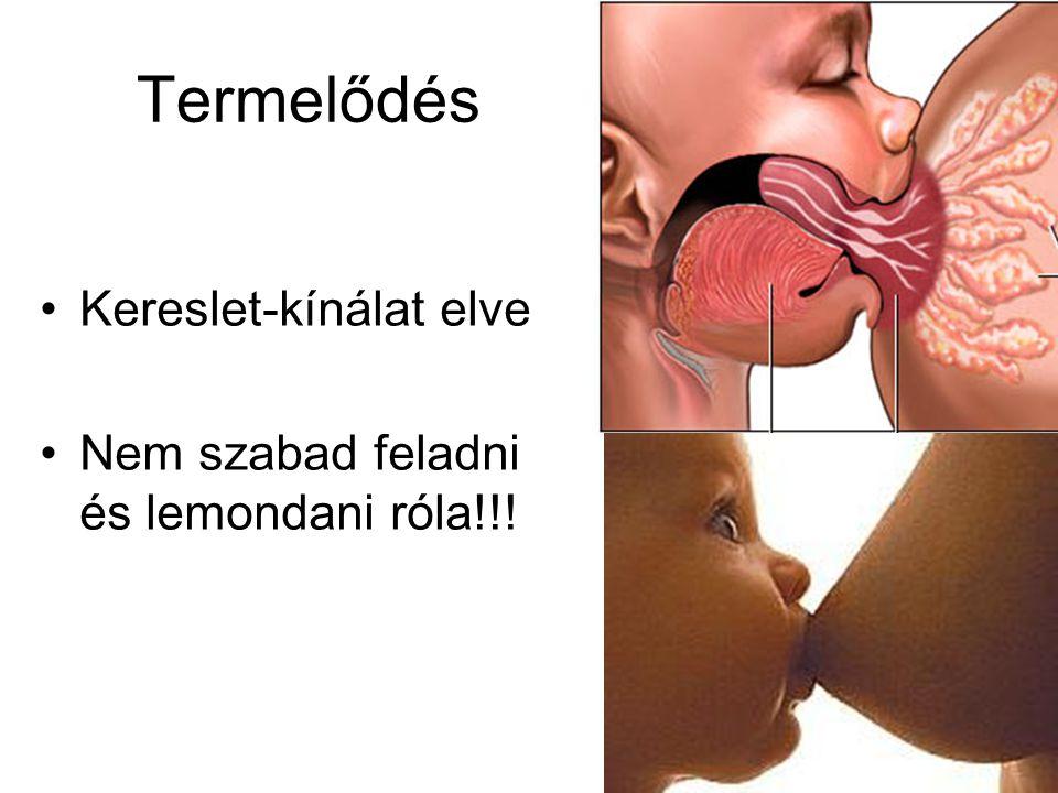 NURSING pleasure: - Egyszerű felhasználás - Nincs mellékhatás - Nem változtatja az anyatej összetételét - Komplex hatás Előnyei: