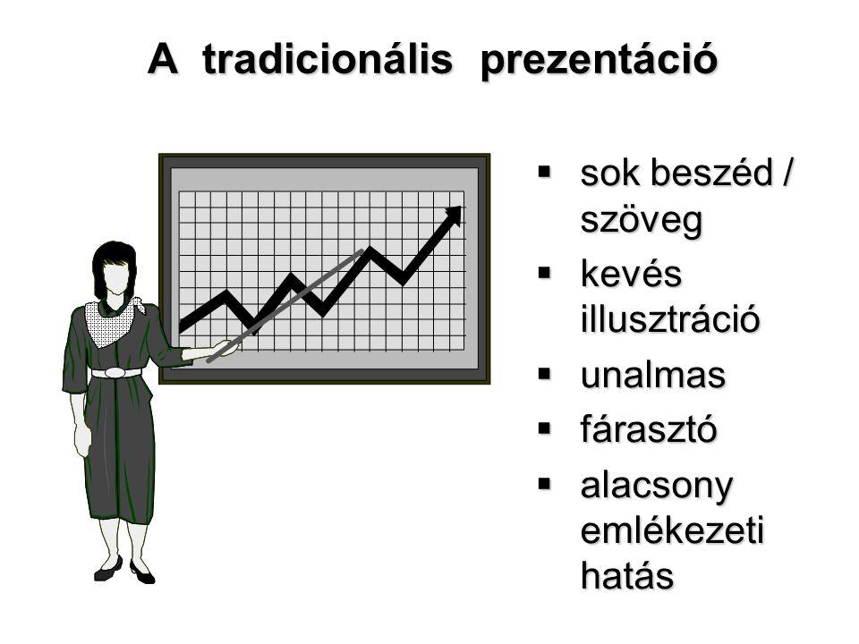A tradicionális prezentáció  sok beszéd / szöveg  kevés illusztráció  unalmas  fárasztó  alacsony emlékezeti hatás