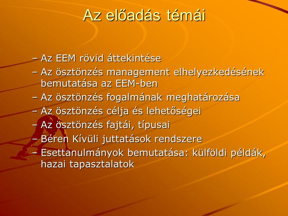 Az előadás témái –Az EEM rövid áttekintése –Az ösztönzés management elhelyezkedésének bemutatása az EEM-ben –Az ösztönzés fogalmának meghatározása –Az