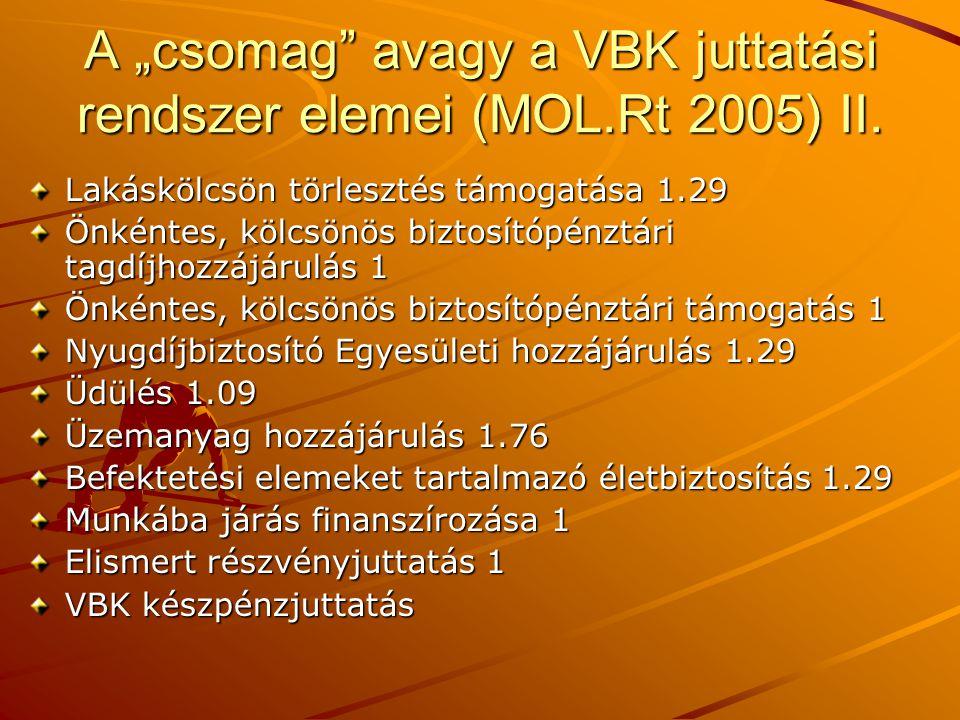 """A """"csomag"""" avagy a VBK juttatási rendszer elemei (MOL.Rt 2005) II. Lakáskölcsön törlesztés támogatása 1.29 Önkéntes, kölcsönös biztosítópénztári tagdí"""