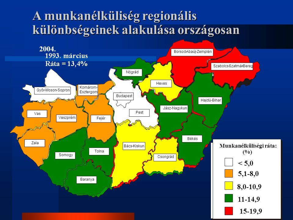 A munkanélküliség regionális különbségeinek alakulása országosan Szabolcs-Szatmár-Bereg Borsod-Abaúj-Zemplén Hajdú-Bihar Heves Jász-Nagykun Gyôr-Moson