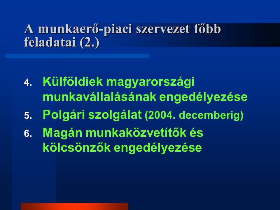 A munkaerő-piaci szervezet főbb feladatai (2.) 4. Külföldiek magyarországi munkavállalásának engedélyezése 5. Polgári szolgálat (2004. decemberig) 6.