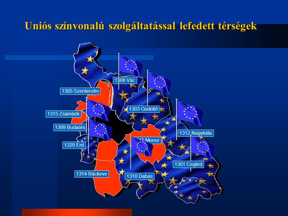 Uniós színvonalú szolgáltatással lefedett térségek 1308 Vác 1303 Gödöllő 1305 Szentendre 1315 Zsámbék 1320 Érd 1314 Ráckeve 1310 Dabas 1311 Monor 1312