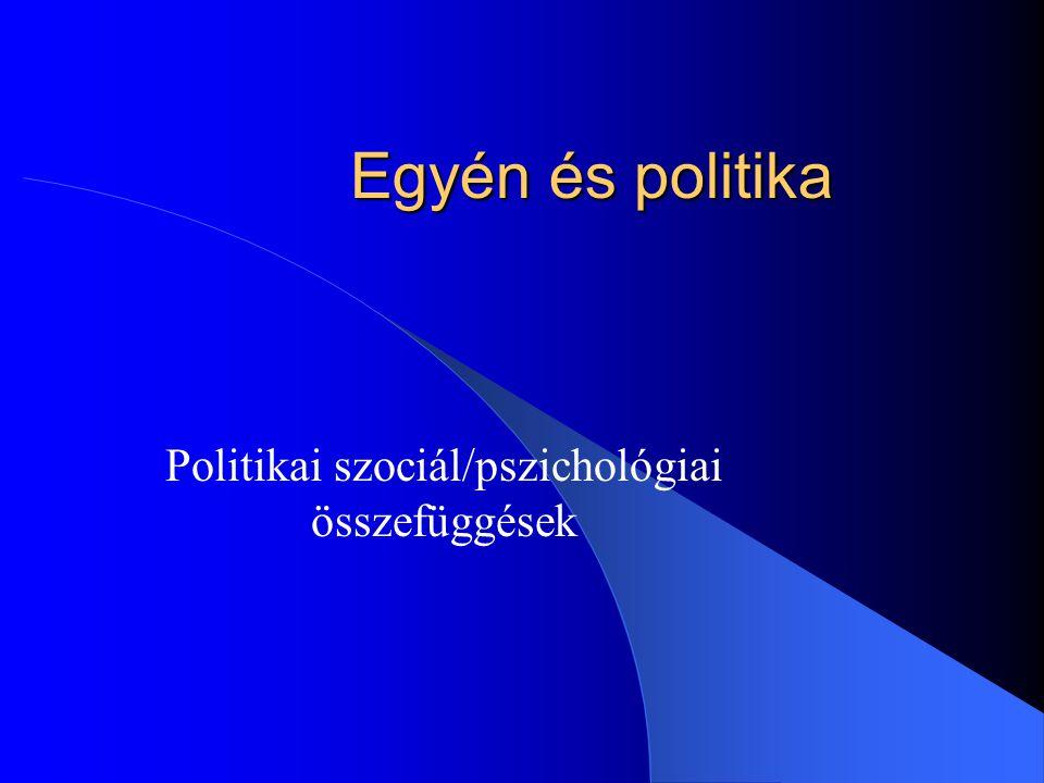 """Én-másik beállítódás és politikai magatartás (Robert Ziller) ÖNÉRTÉKELÉS/ÉN-KOMPLEXITÁS (alacsony/magas) Típusok:  apolitikus (magas önértékelés/magas én- komplexitás) – úgy sajátítja el az új információkat, hogy közben korlátozza a """"másik felé nyitott érzékenységét  Pragmatikus (viszonylag alacsony önértékelés/magas én-komplexitás) – a szociális ingerek széles tartományára fogékony"""