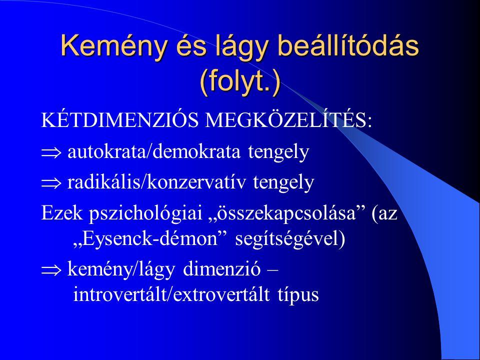 Kemény és lágy beállítódás (Eysenck 1954) BAL-JOBB KONTIUUM: szélsőbaltól (kommunisták) – a középen át (szocialisták, liberálisok, konzervatívok) – szélsőjobbig (fasiszták) DEMOKRATIKUS VS.